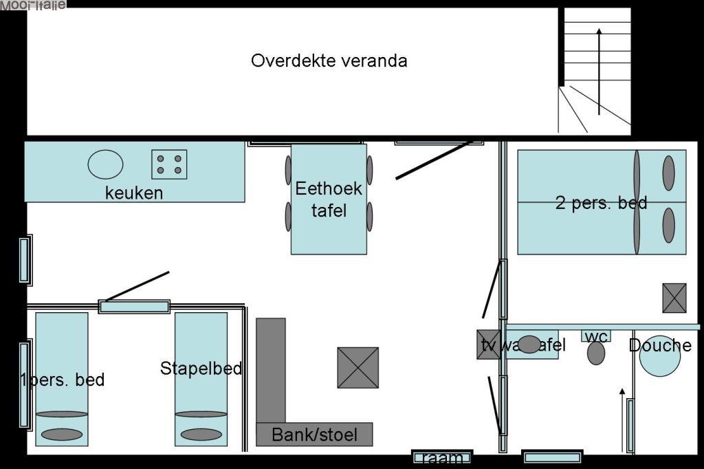 Torino - indeling